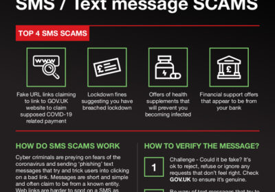 Read more about Warning about Covid cyber text scams